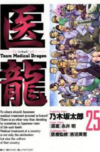 Team Medical Dragon